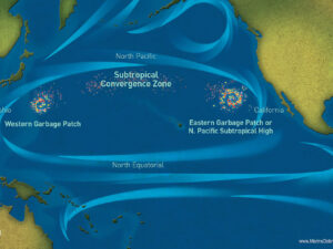 Garbage Patches in the Oceans