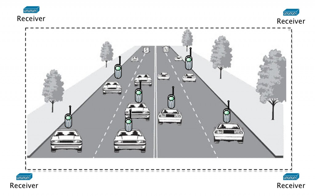 FIGURE 2. Municipalities could accurately and precisely track vehicles and create traffic control systems that route traffic according to real-time conditions.