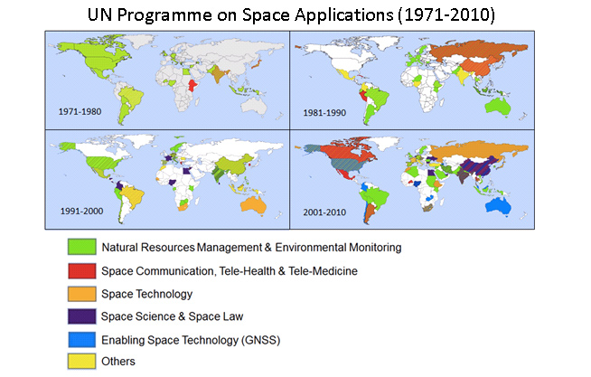 FIGURE 5. UN Programme on Space Applications Global Map, courtesy of UNOOSA.