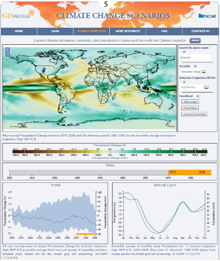 FIGURES 4-5. UCAR offers a Climate Change Scenarios GIS Portal: http://gis- climatechange. ucar.edu/, and an open source interactive web application for exploring climate variabilities and anomalies called Climate Inspector, at http://gisclimatechange.ucar. edu/inspector.