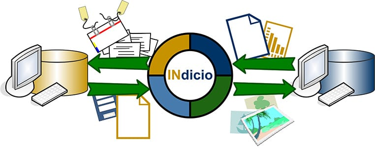 FIGURE 3. INdicio can synchronize data from multiple disparate sources across a wide network of databases and systems.